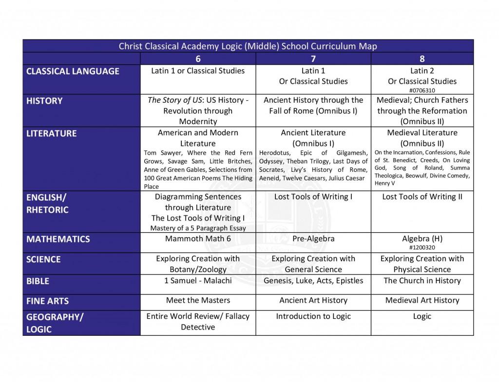 CurriculumMap682015-page-001