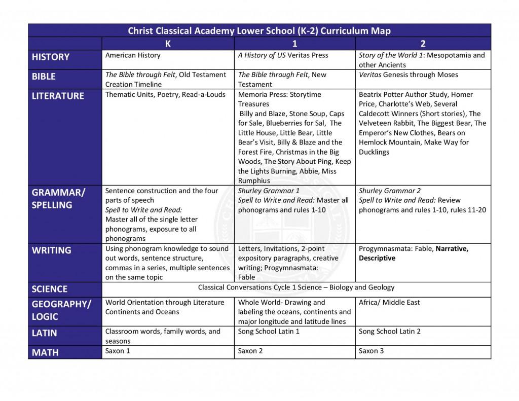 CurriculumMapK22015-page-001